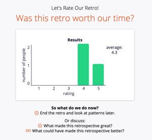 Retrium Close Results Bar Graph